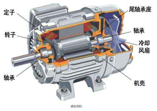引领时尚:悬浮门低碳节能电机介绍