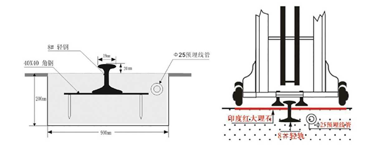 抗风(工字型)轨道路面开槽示意图