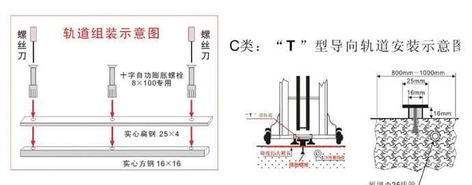 T型导向轨道安装示意图