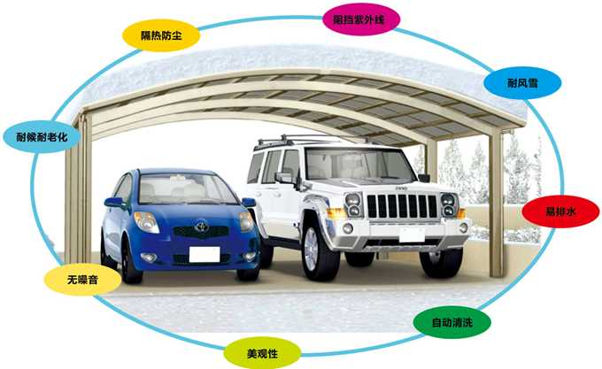 膜结构车棚的10个特点